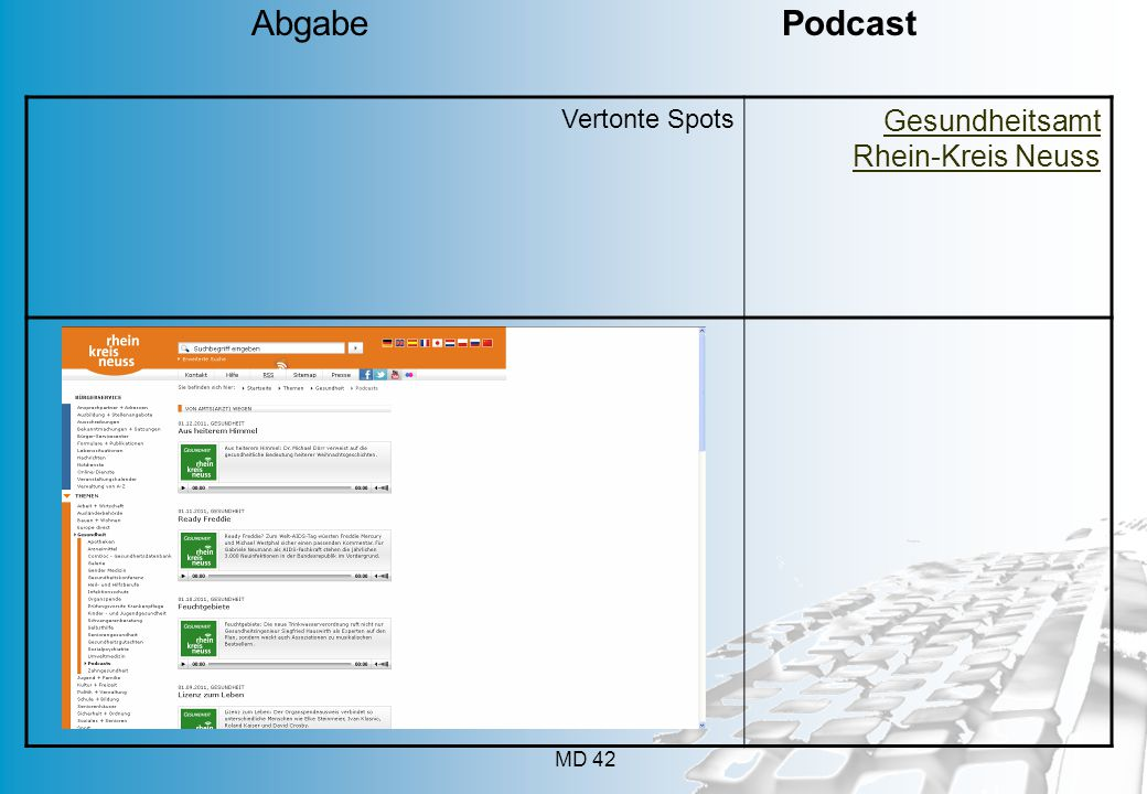Abgabe Podcast Vertonte Spots.