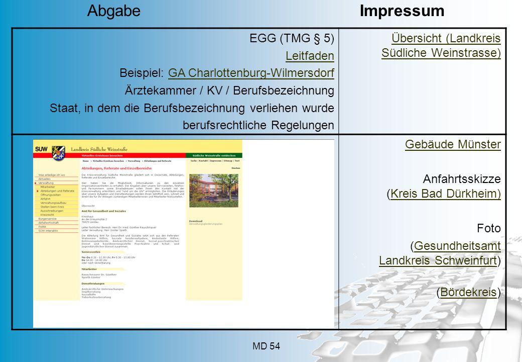 Abgabe Impressum EGG (TMG § 5) Leitfaden