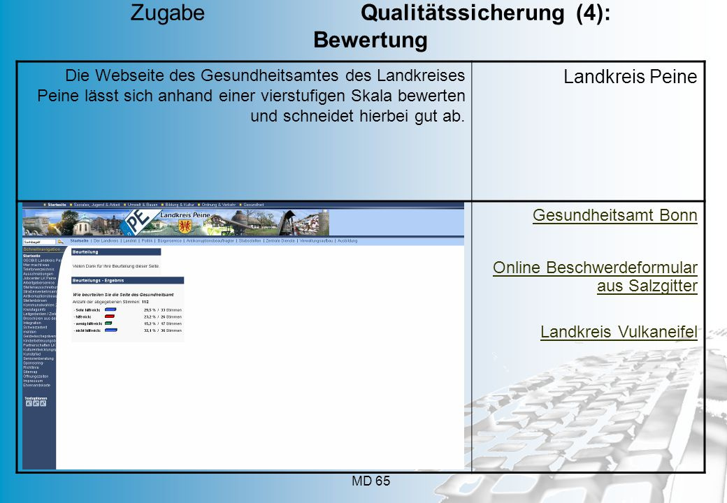 Zugabe Qualitätssicherung (4): Bewertung