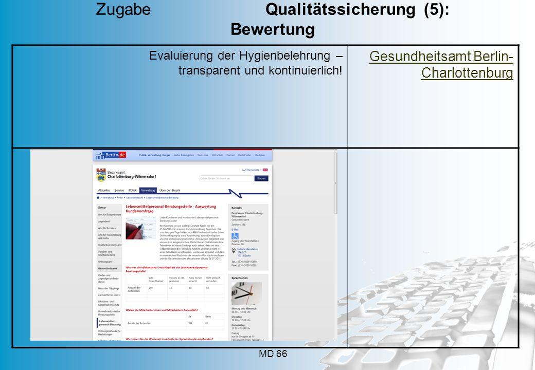Zugabe Qualitätssicherung (5): Bewertung