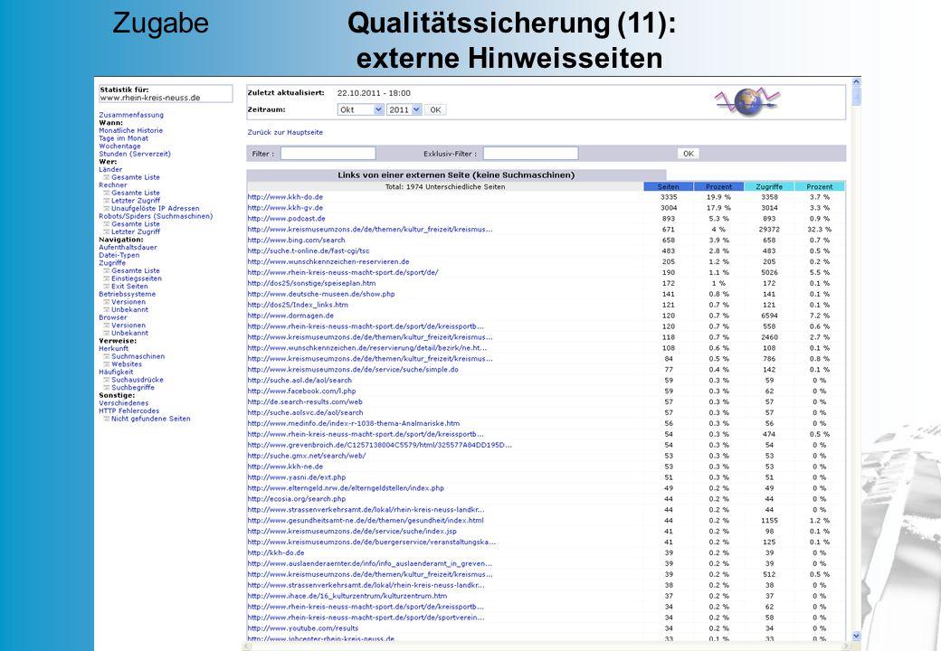 Zugabe Qualitätssicherung (11): externe Hinweisseiten