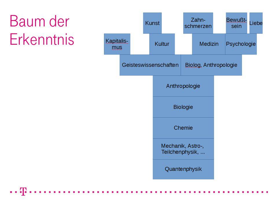 Baum der Erkenntnis Achim Reinert / Entscheidungsvorlage - Aufbau cIAM DevNet 14.04.2017