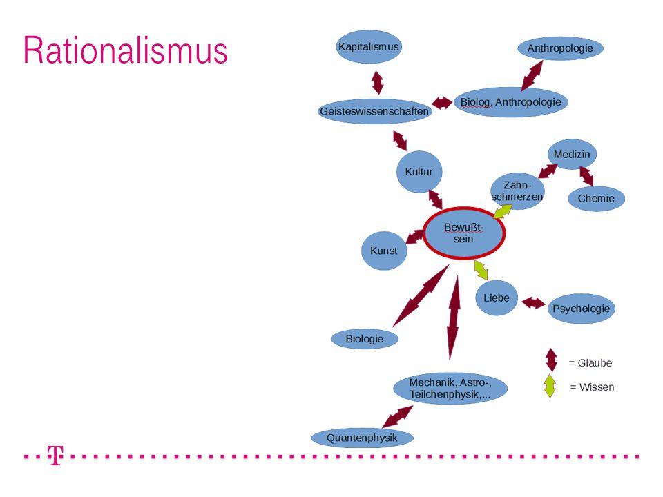 Rationalismus Achim Reinert / Entscheidungsvorlage - Aufbau cIAM DevNet 14.04.2017