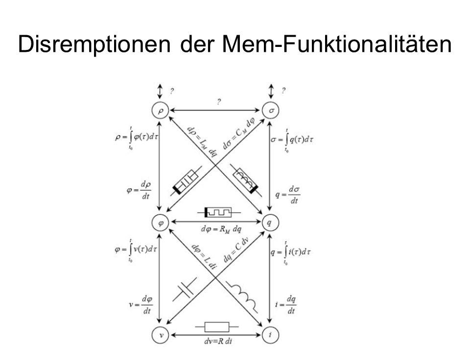 Disremptionen der Mem-Funktionalitäten