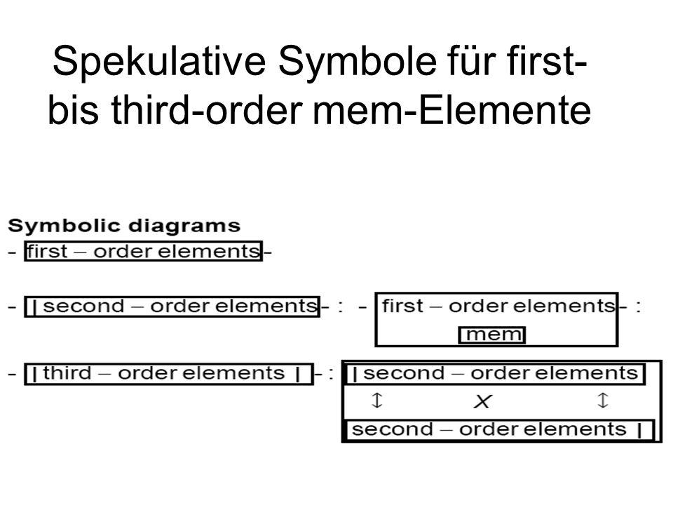 Spekulative Symbole für first- bis third-order mem-Elemente
