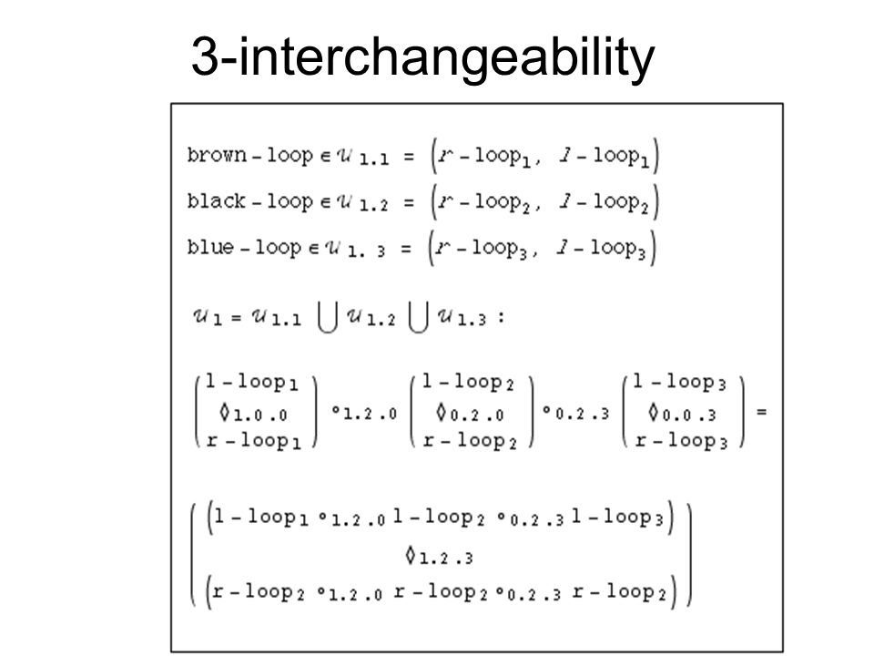3-interchangeability