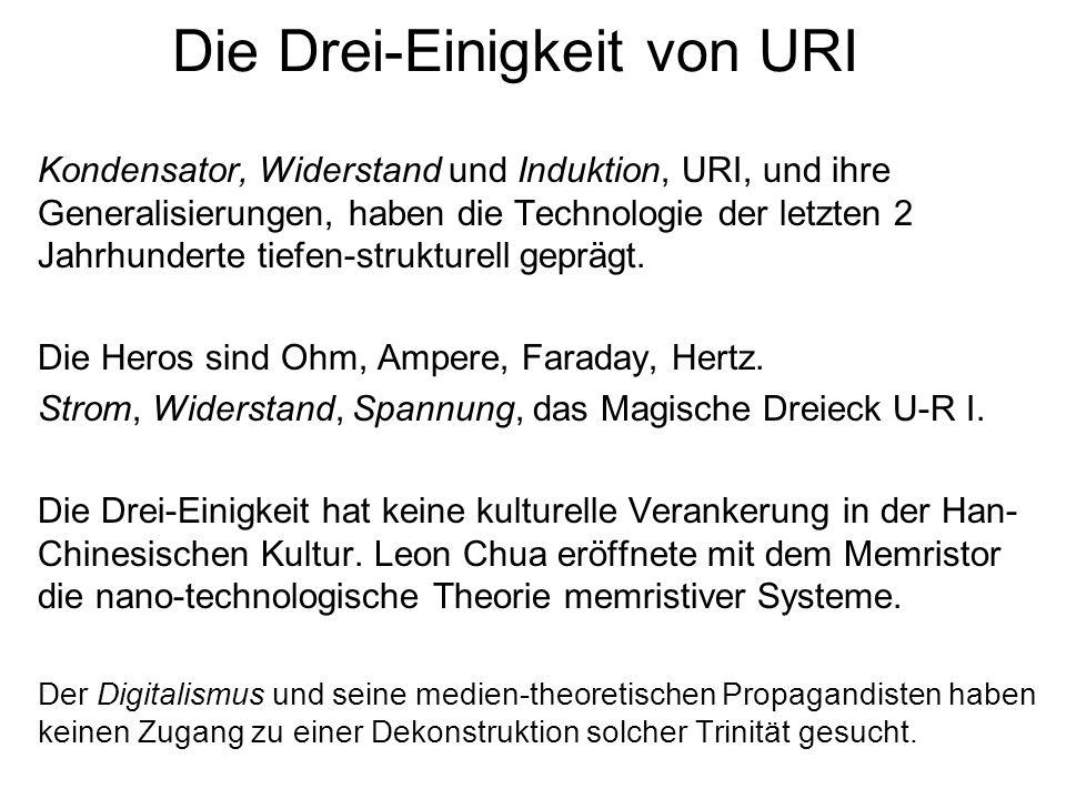 Die Drei-Einigkeit von URI