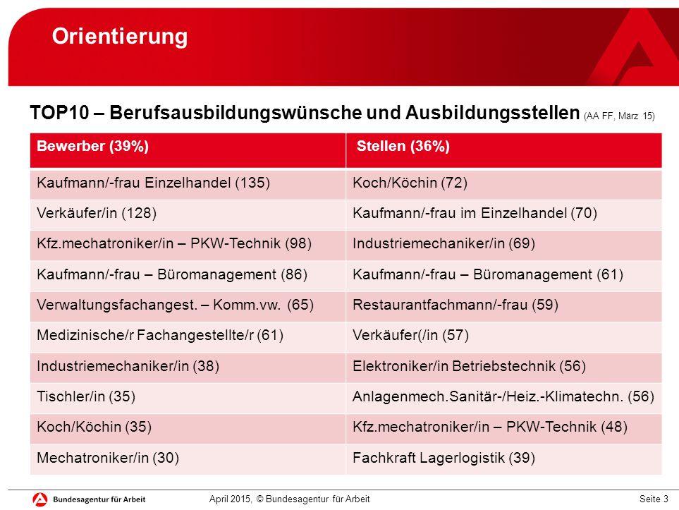 Orientierung TOP10 – Berufsausbildungswünsche und Ausbildungsstellen (AA FF, März 15) Bewerber (39%)