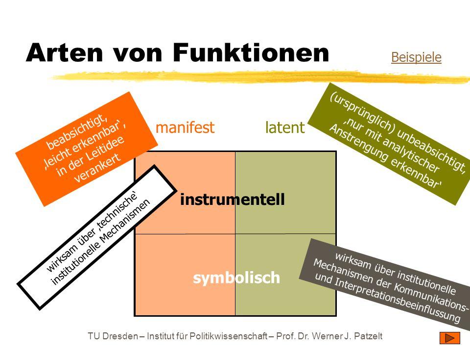 Arten von Funktionen manifest latent instrumentell symbolisch