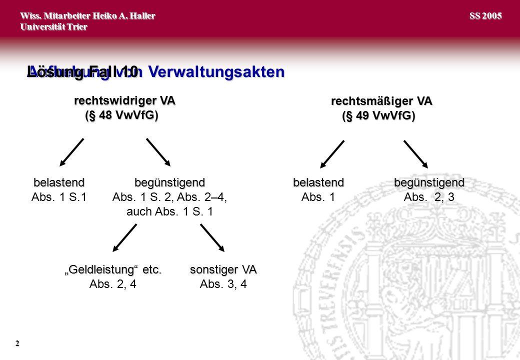 rechtswidriger VA (§ 48 VwVfG) rechtsmäßiger VA (§ 49 VwVfG)
