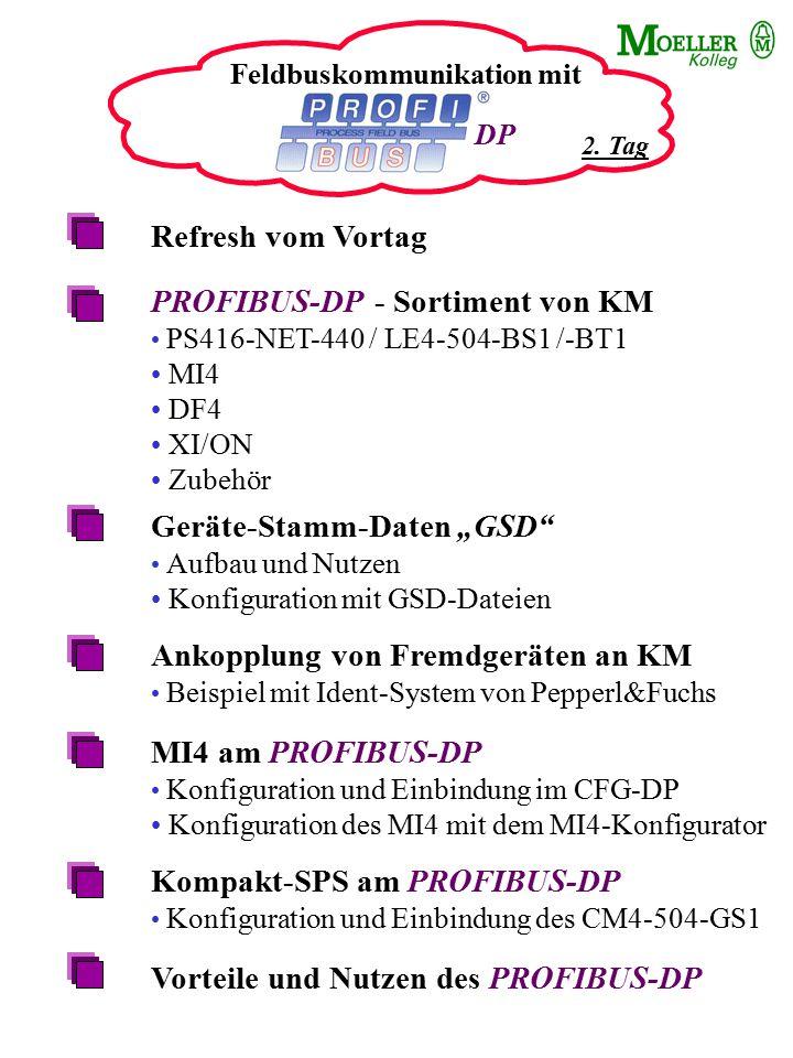 PROFIBUS-DP - Sortiment von KM