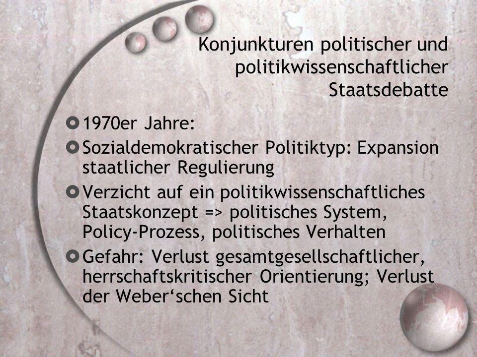 Konjunkturen politischer und politikwissenschaftlicher Staatsdebatte
