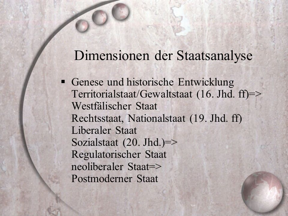 Dimensionen der Staatsanalyse