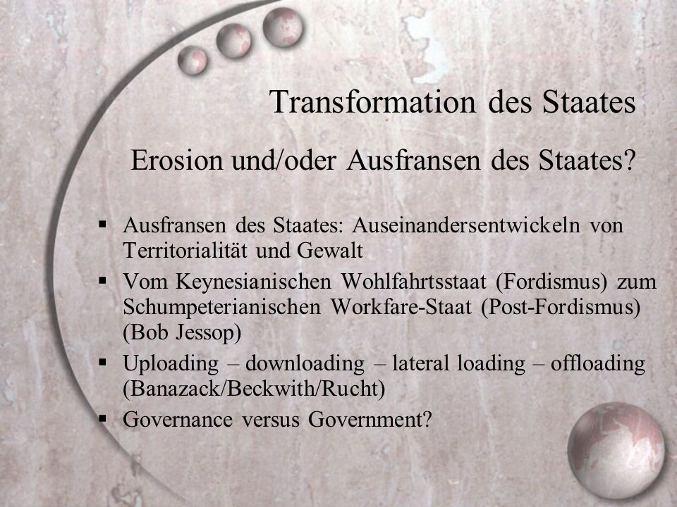 Transformation des Staates