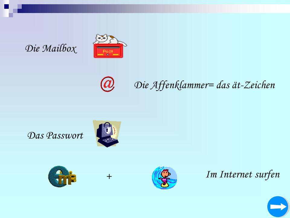 Die Mailbox Die Affenklammer= das ät-Zeichen Das Passwort Im Internet surfen +