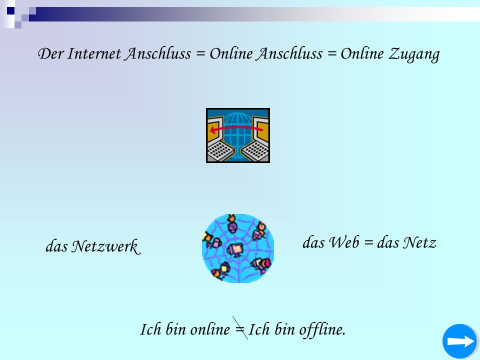 Der Internet Anschluss = Online Anschluss = Online Zugang
