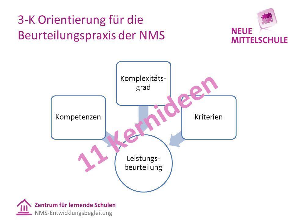 3-K Orientierung für die Beurteilungspraxis der NMS