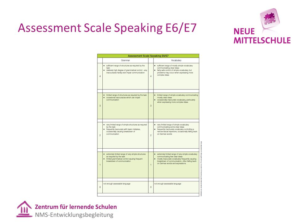 Assessment Scale Speaking E6/E7