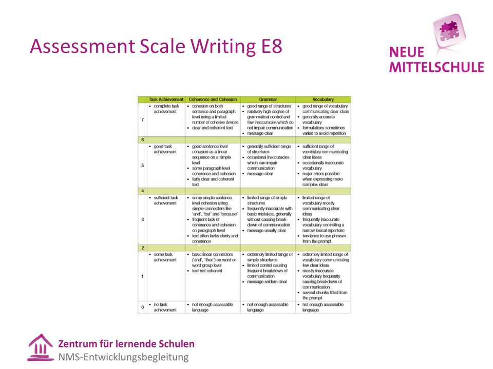Assessment Scale Writing E8