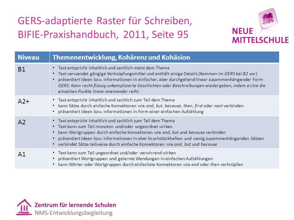 GERS-adaptierte Raster für Schreiben, BIFIE-Praxishandbuch, 2011, Seite 95