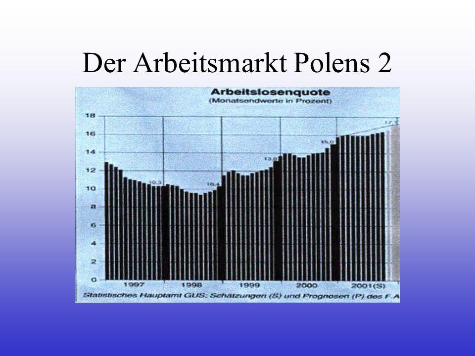 Der Arbeitsmarkt Polens 2