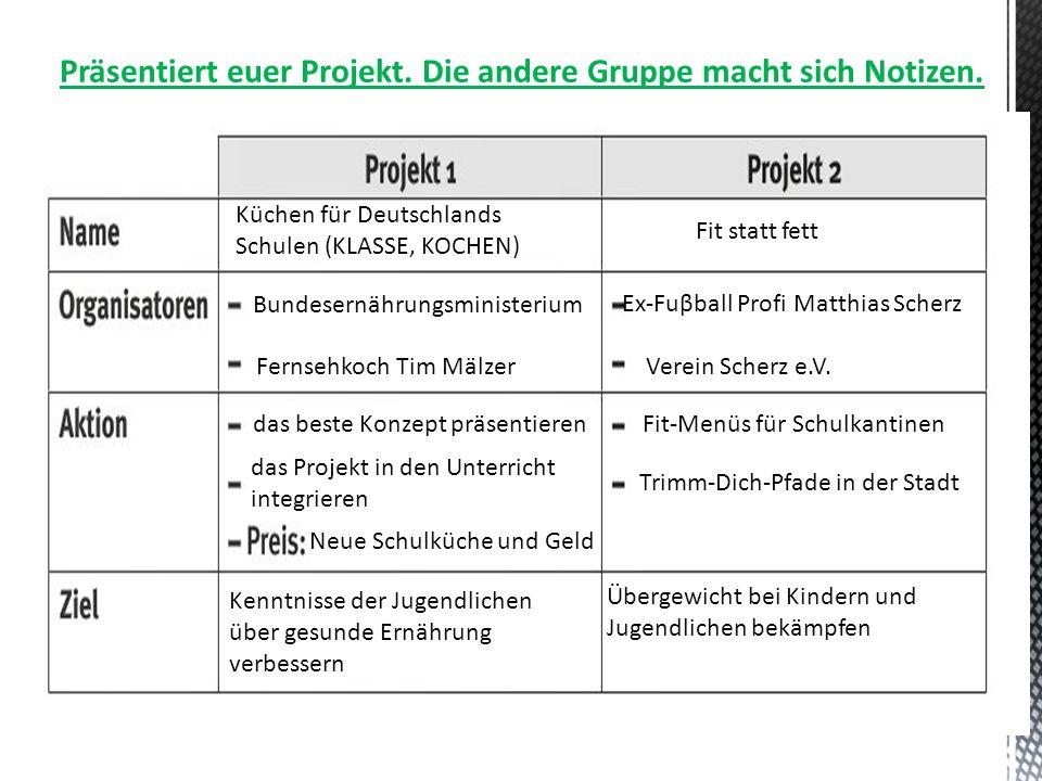 Präsentiert euer Projekt. Die andere Gruppe macht sich Notizen.