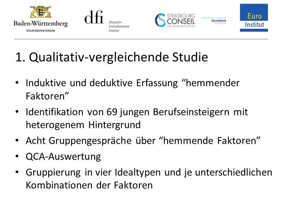 1. Qualitativ-vergleichende Studie
