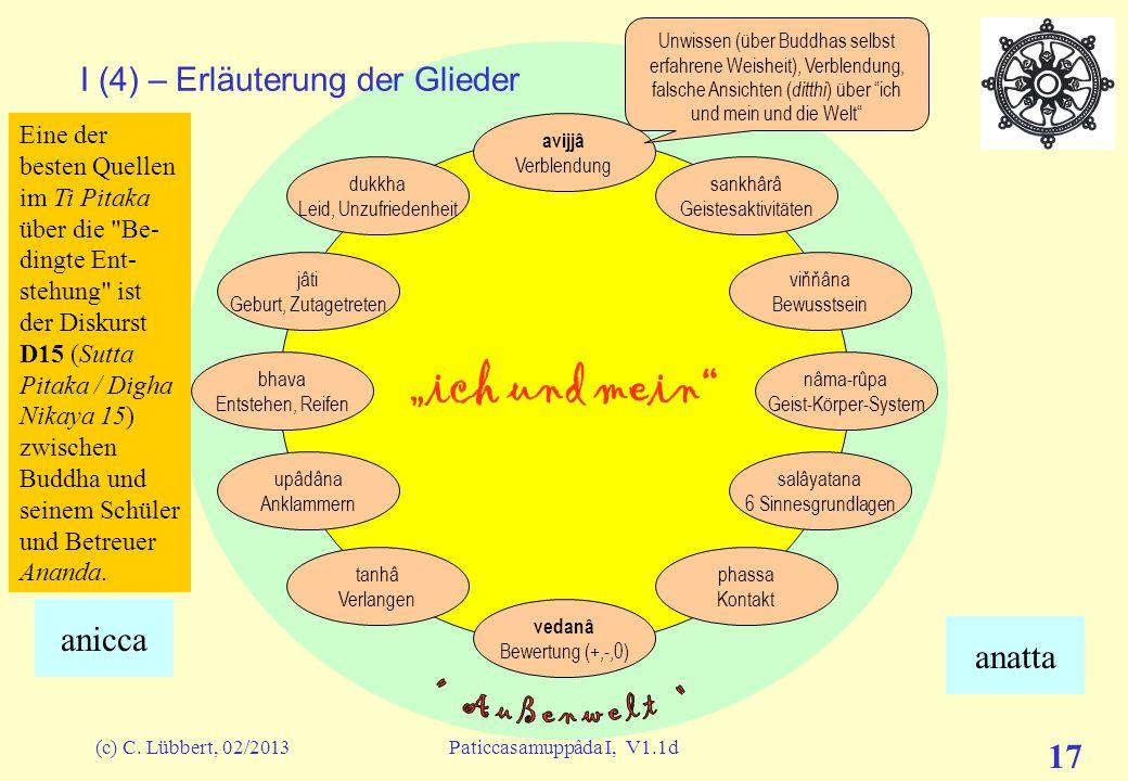 I (4) – Erläuterung der Glieder