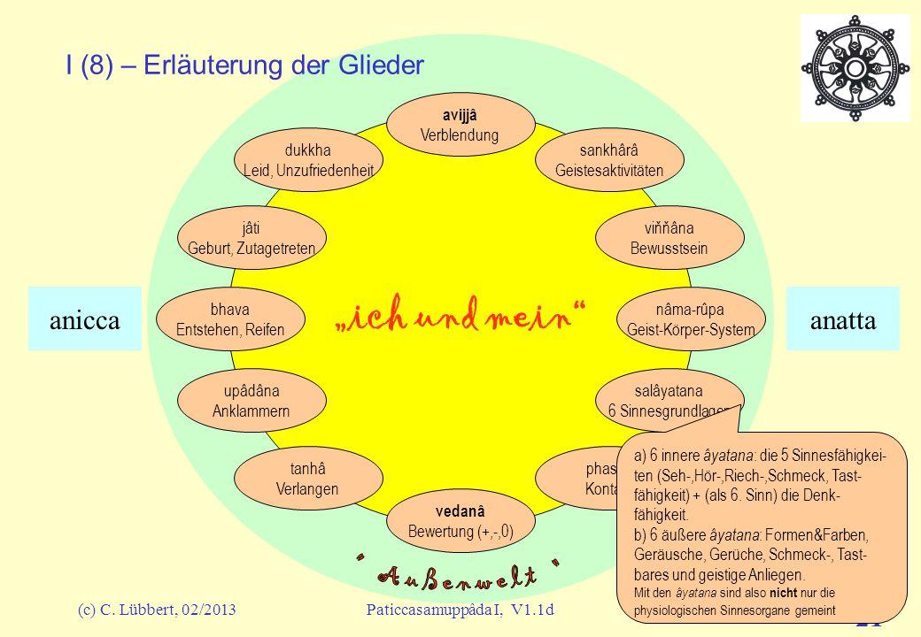 I (8) – Erläuterung der Glieder