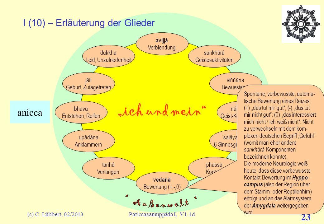 I (10) – Erläuterung der Glieder
