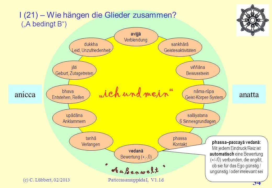 """I (21) – Wie hängen die Glieder zusammen (""""A bedingt B )"""