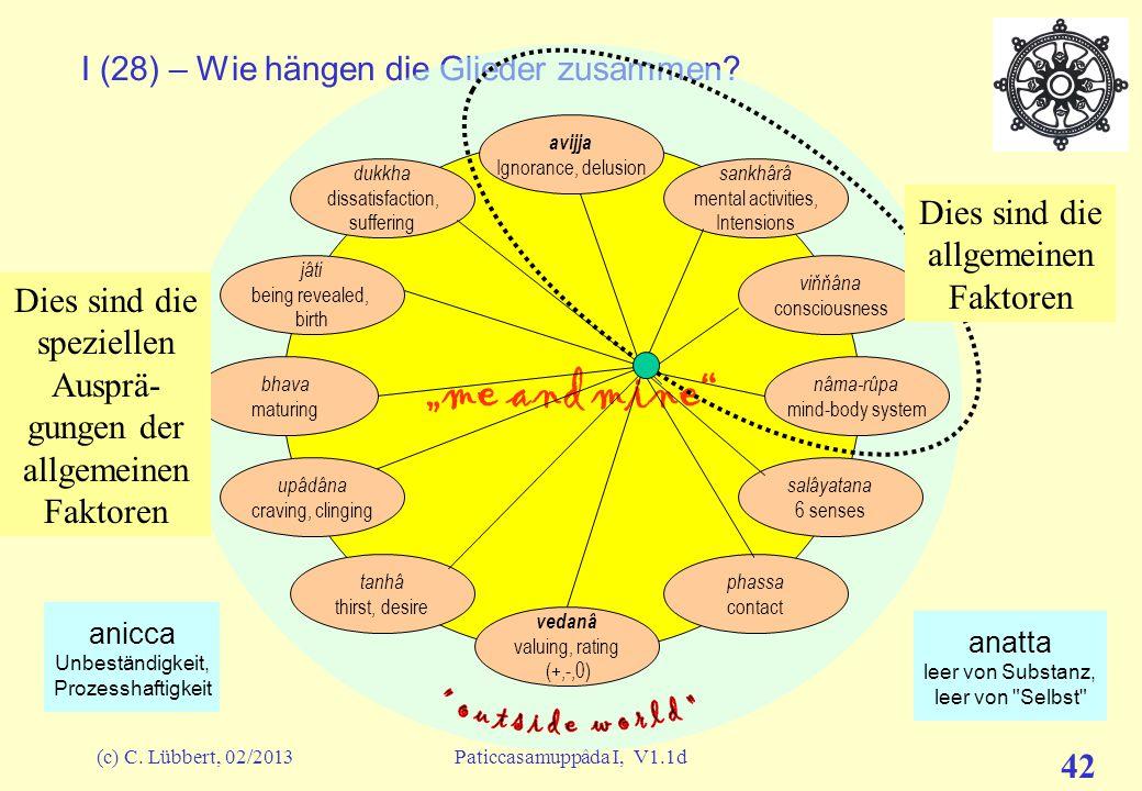 I (28) – Wie hängen die Glieder zusammen