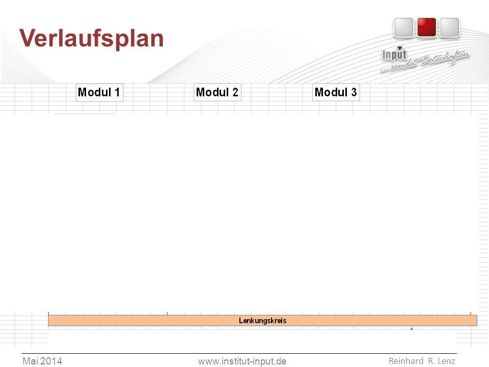 Verlaufsplan Im ersten Ansatz werden drei Module definiert. Ein Lenkungskreis wird eingerichtet.