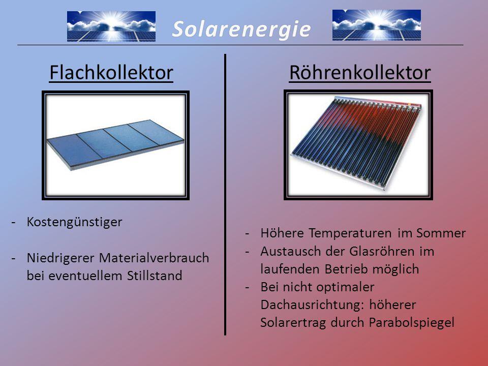 Solarenergie Flachkollektor Röhrenkollektor Kostengünstiger