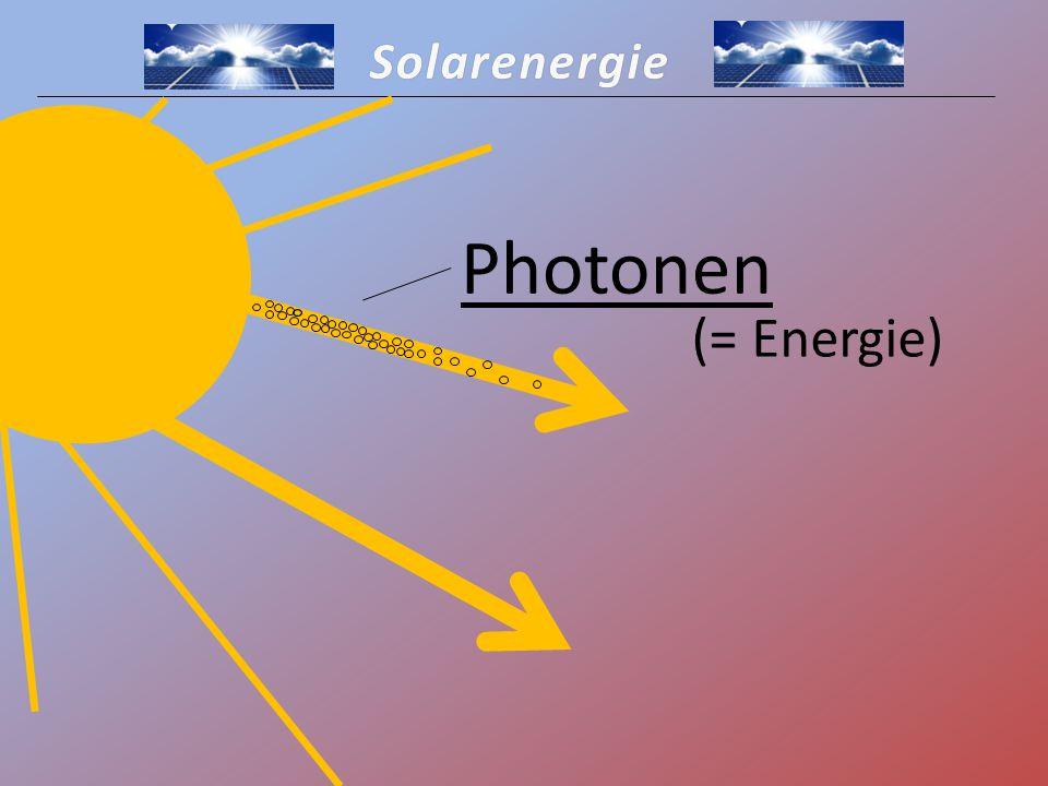 Solarenergie Photonen (= Energie)