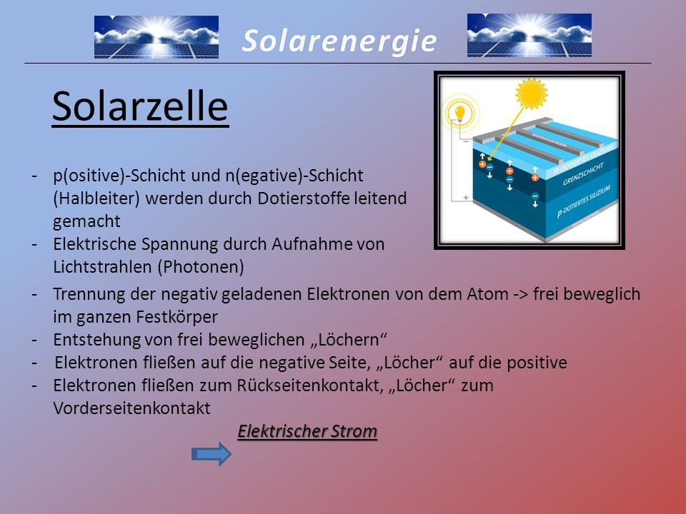 Solarzelle Solarenergie