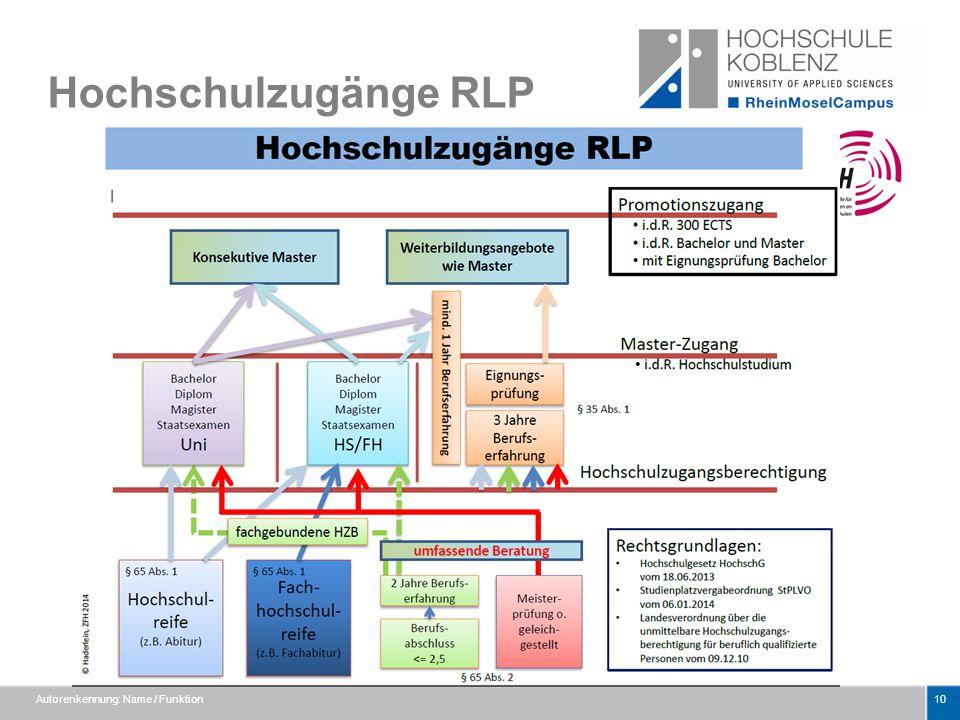 Hochschulzugänge RLP Autorenkennung: Name / Funktion