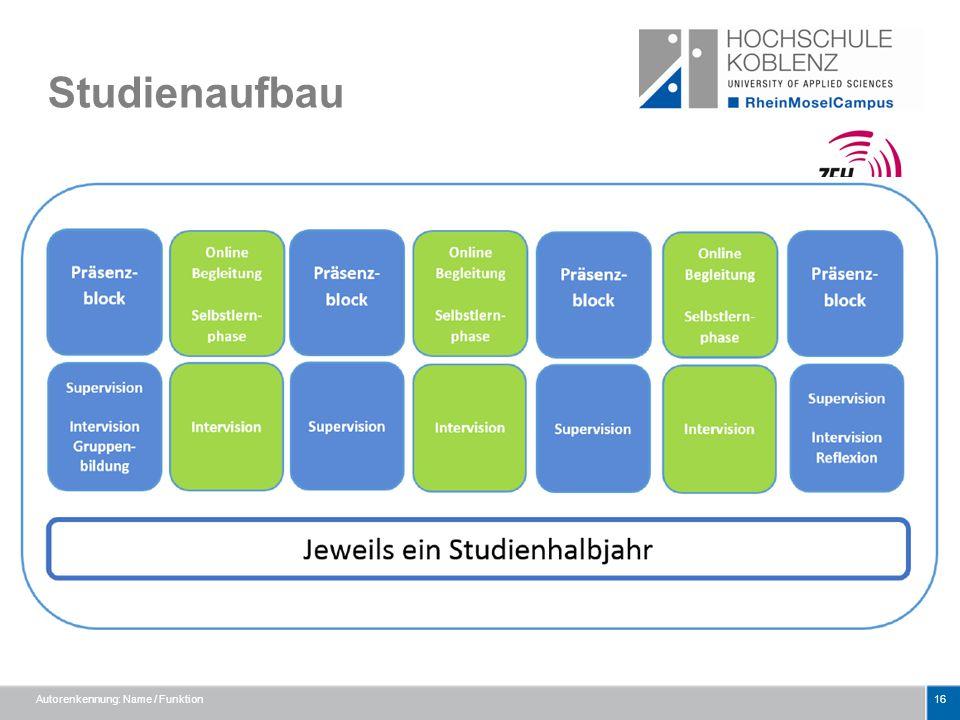 Studienaufbau Autorenkennung: Name / Funktion