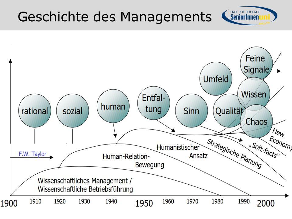 Geschichte des Managements