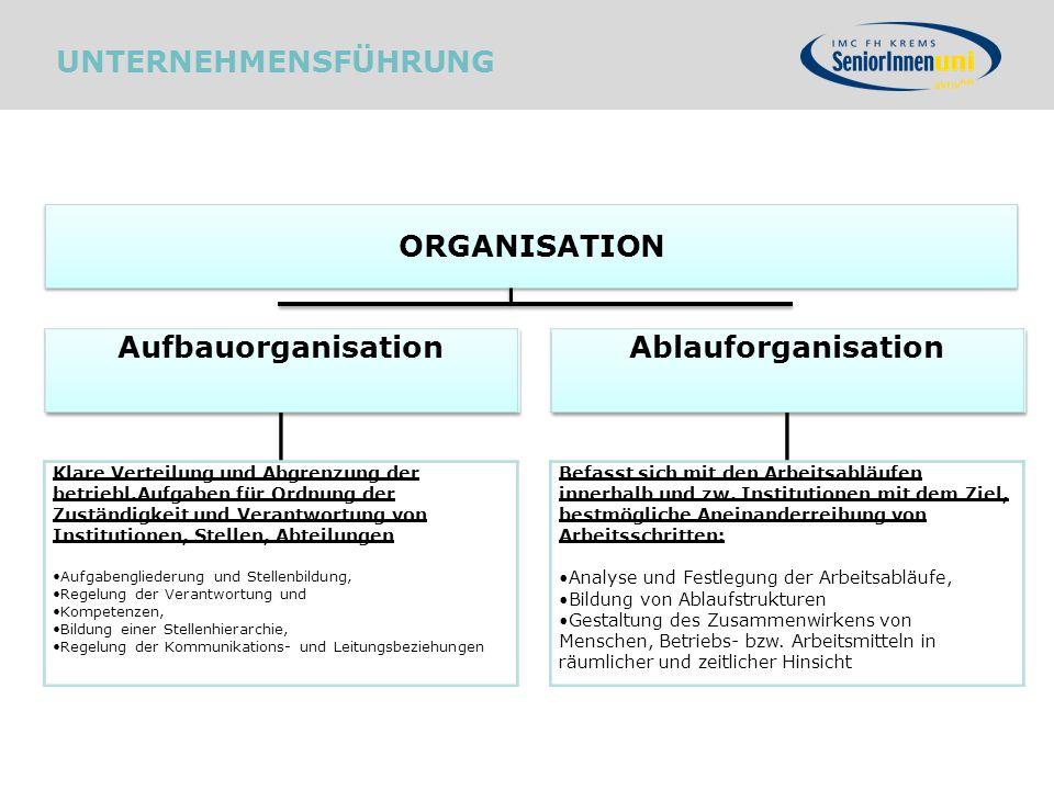 UNTERNEHMENSFÜHRUNG ORGANISATION Aufbauorganisation Ablauforganisation