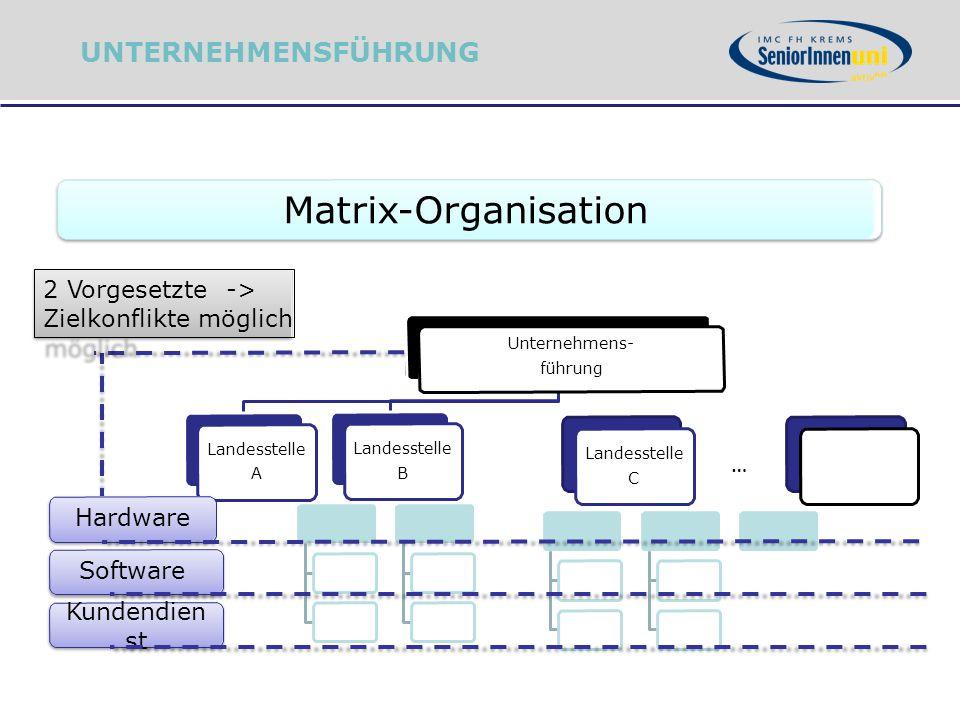 Matrix-Organisation UNTERNEHMENSFÜHRUNG