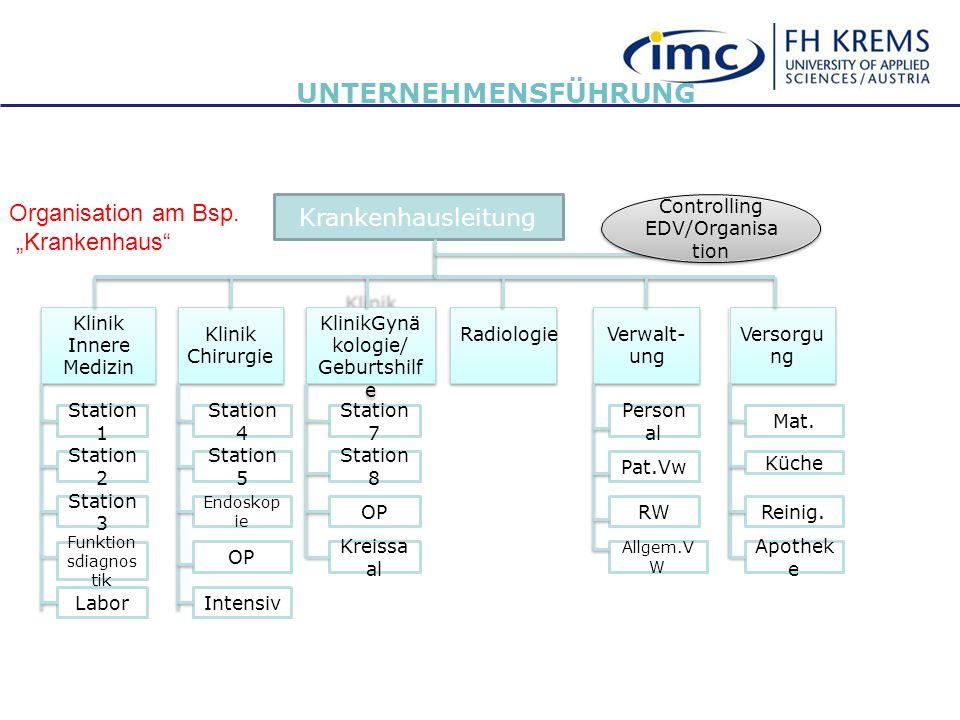 KlinikGynäkologie/ Geburtshilf e