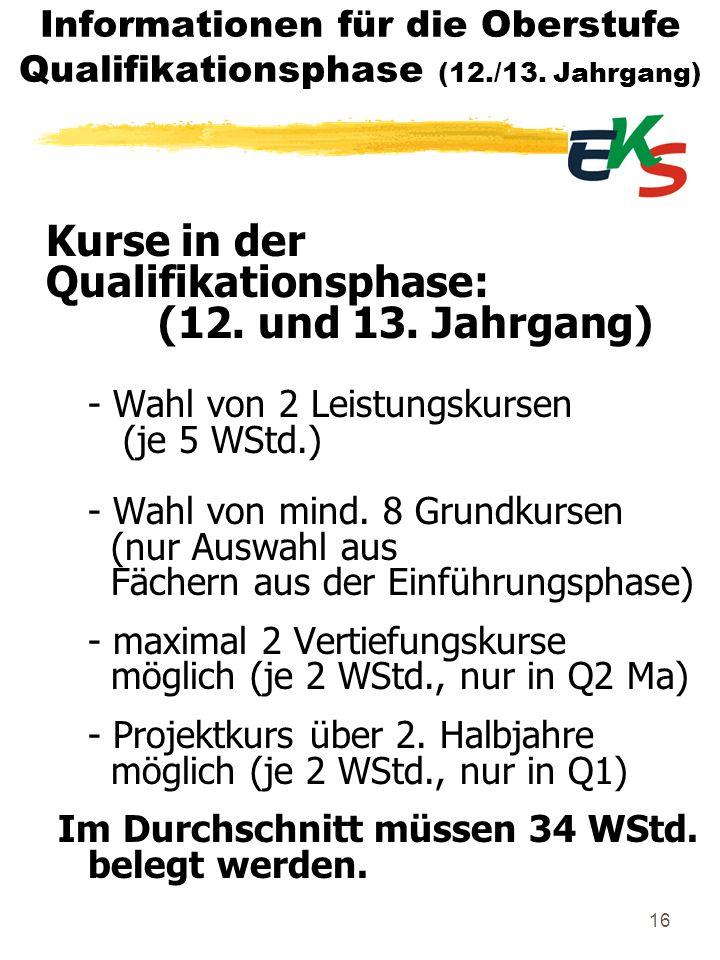 Informationen für die Oberstufe Qualifikationsphase (12./13. Jahrgang)