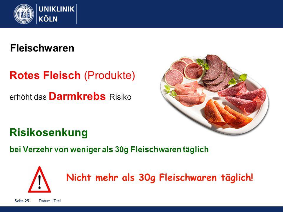 Rotes Fleisch (Produkte)