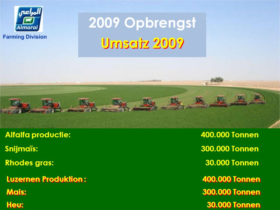 2009 Opbrengst Umsatz 2009. Alfalfa productie: 400.000 Tonnen. Snijmaïs: 300.000 Tonnen.