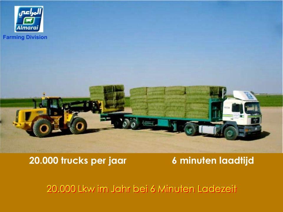 20.000 trucks per jaar 6 minuten laadtijd