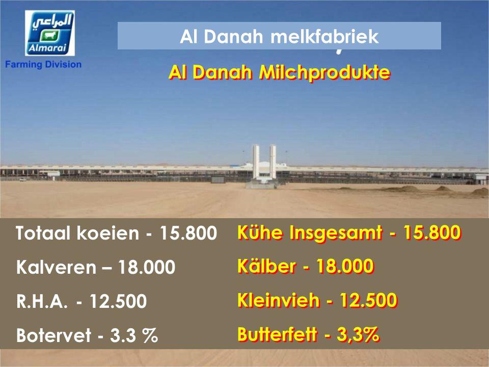 Al Danah Milchprodukte