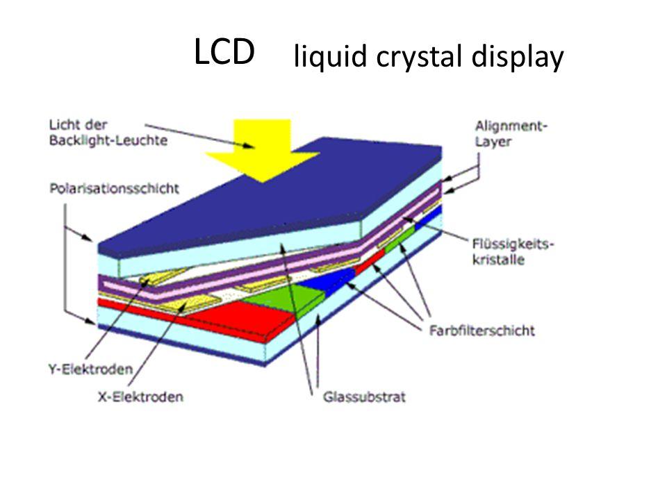 LCD liquid crystal display