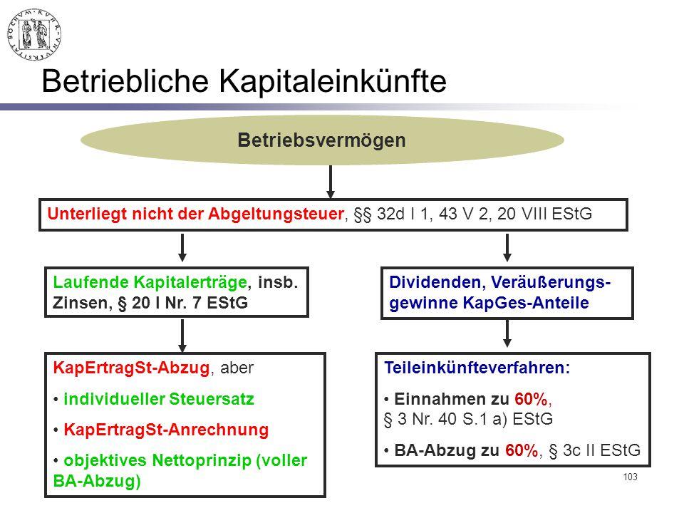 Betriebliche Kapitaleinkünfte
