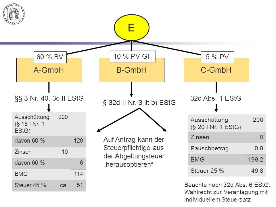 E A-GmbH B-GmbH C-GmbH 60 % BV 10 % PV GF 5 % PV